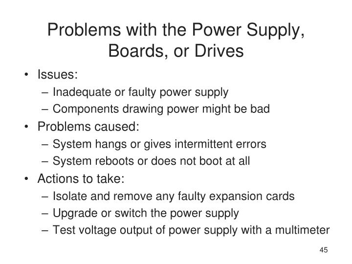 Problems with the Power Supply, Boards, or Drives
