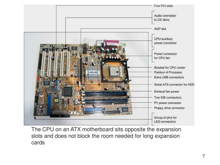 The CPU on an ATX motherboard sits opposite the expansion slots and does not block the room needed for long expansion cards