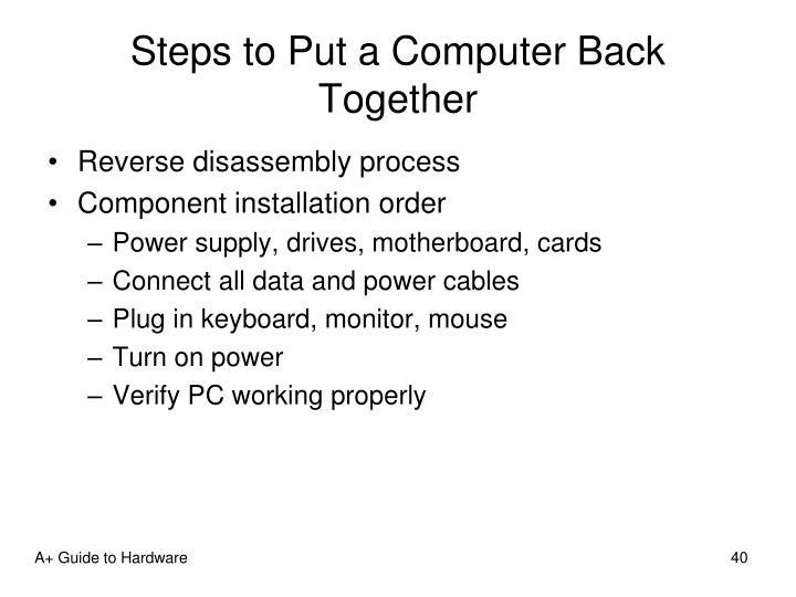 Steps to Put a Computer Back Together