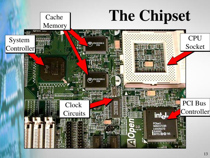The Chipset