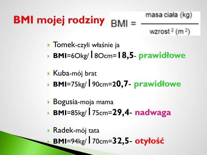 BMI mojej rodziny