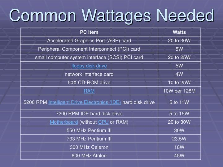Common Wattages Needed