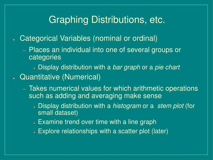 Graphing Distributions, etc.