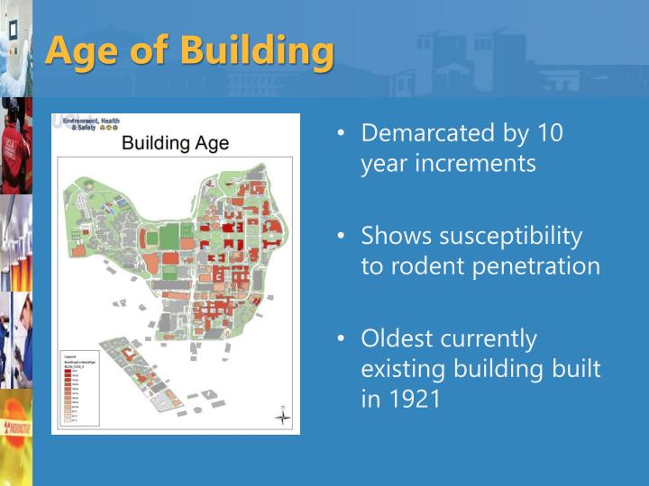 Age of Building