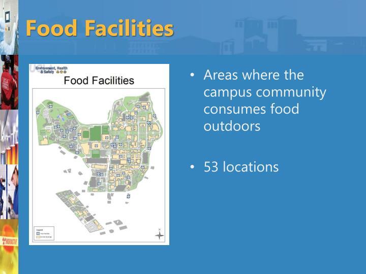 Food Facilities