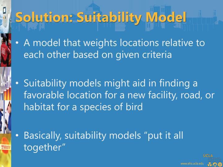 Solution: Suitability Model
