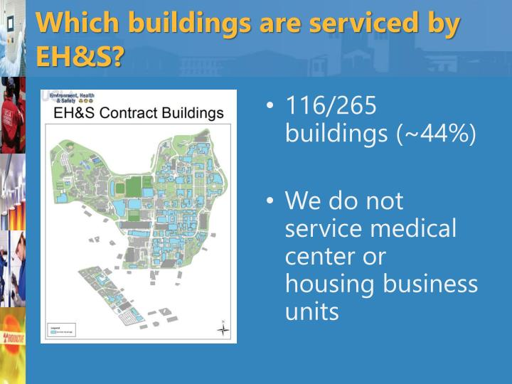 Which buildings are serviced by EH&S?