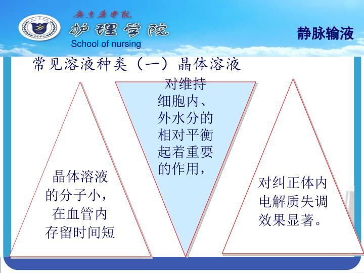 常见溶液种类(一)晶体溶液