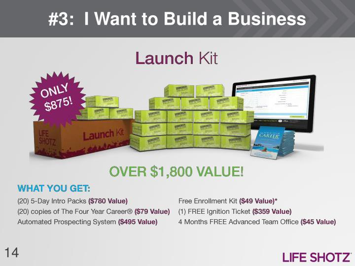 #3:  I Want to Build a Business