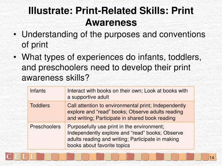 Illustrate: Print-Related Skills: Print Awareness