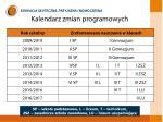 kalendarz zmian programowych