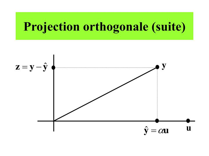 Projection orthogonale (suite)