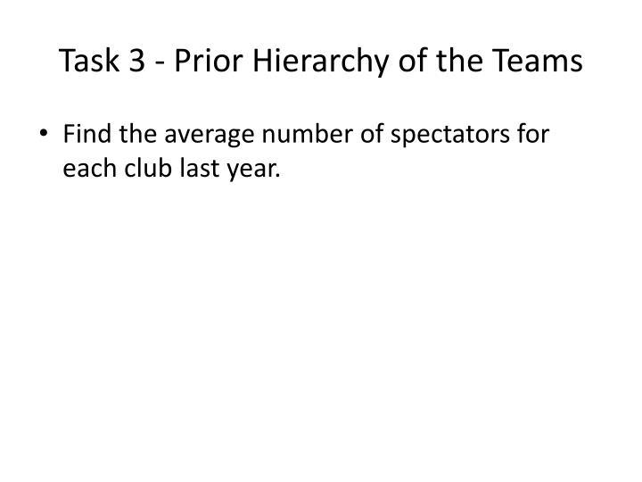 Task 3 - Prior Hierarchy of the Teams