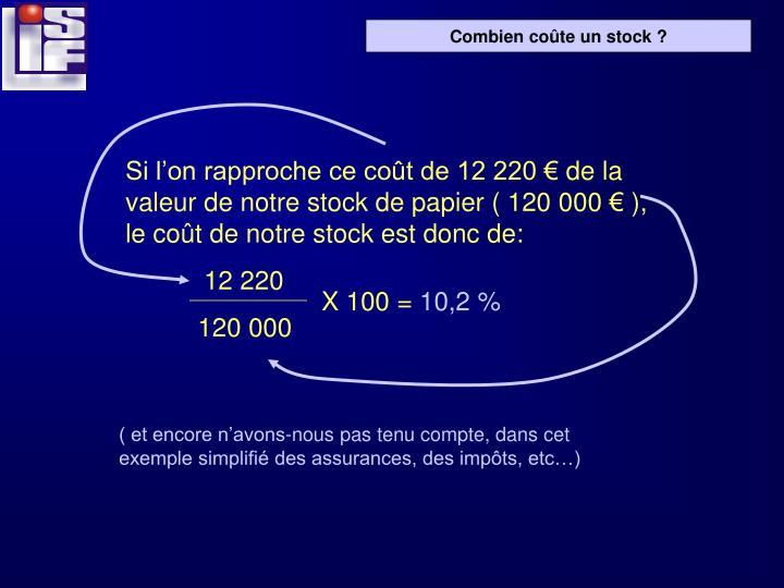 Si l'on rapproche ce coût de 12 220 € de la valeur de notre stock de papier ( 120 000 € ), le coût de notre stock est donc de:
