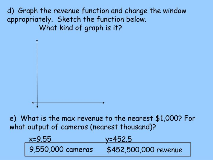 d)  Graph the revenue function and change the window appropriately.  Sketch the function below.