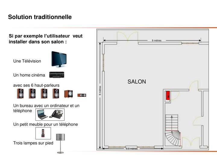 Si par exemple l'utilisateur veut installer dans son salon :