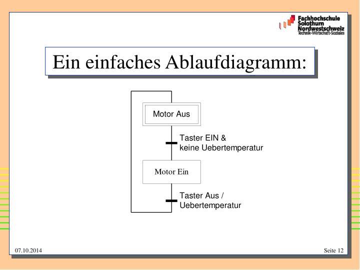 Ein einfaches Ablaufdiagramm: