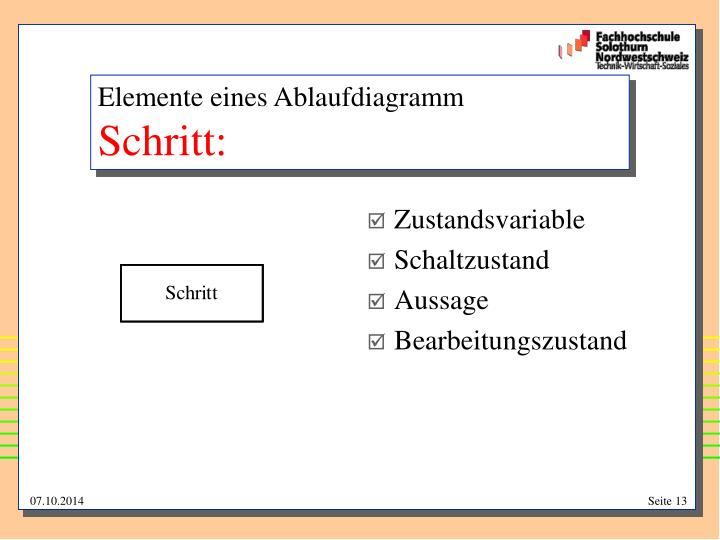 Elemente eines Ablaufdiagramm