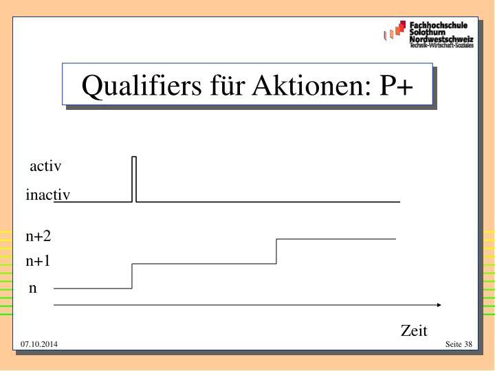 Qualifiers für Aktionen: P+