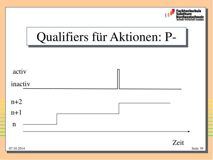 Qualifiers für Aktionen: P-