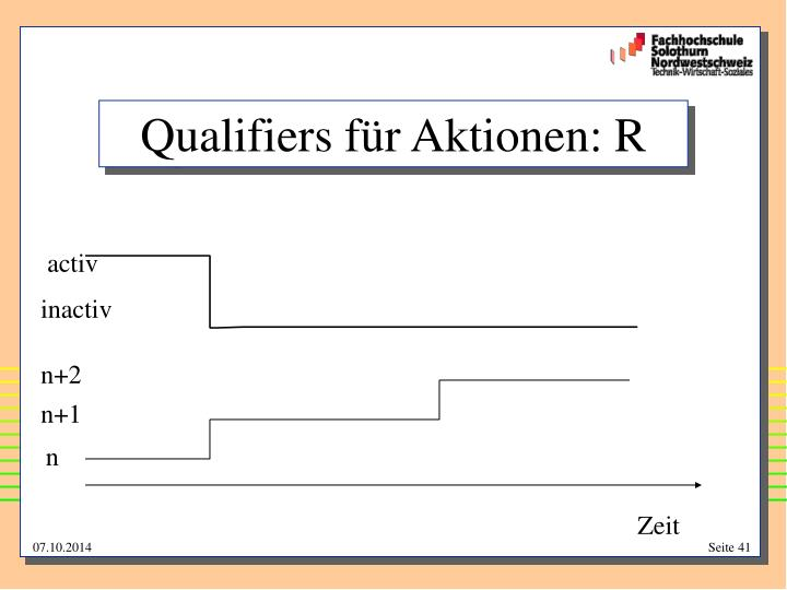 Qualifiers für Aktionen: R