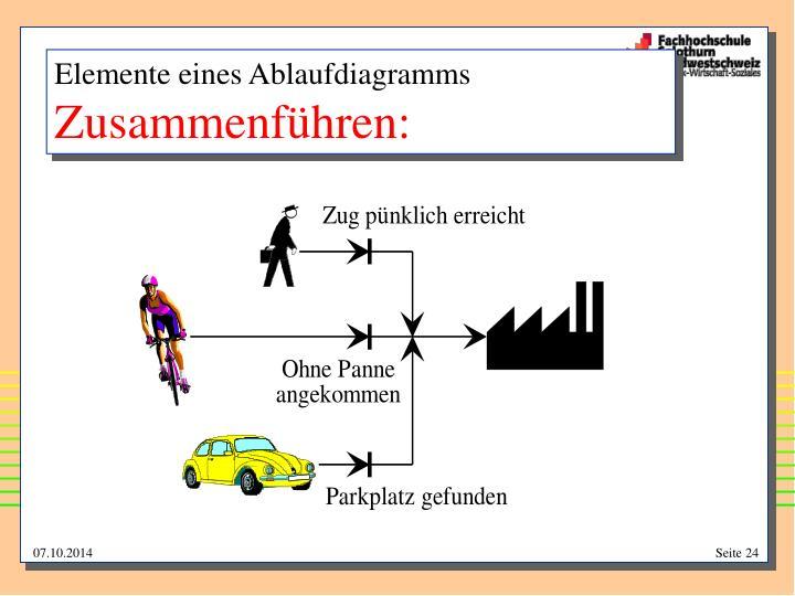 Elemente eines Ablaufdiagramms