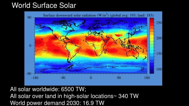World Surface Solar