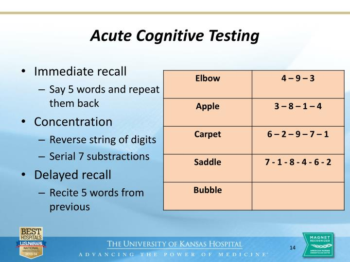 Acute Cognitive Testing