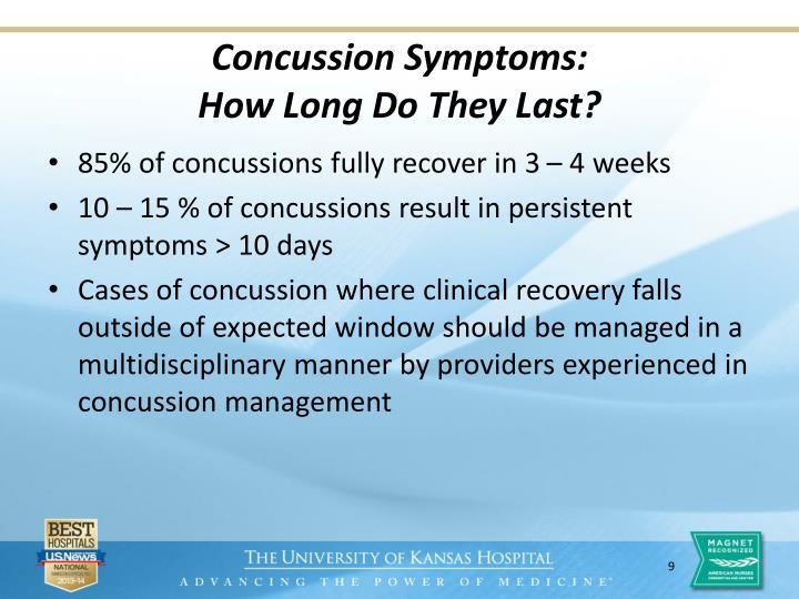 Concussion Symptoms: