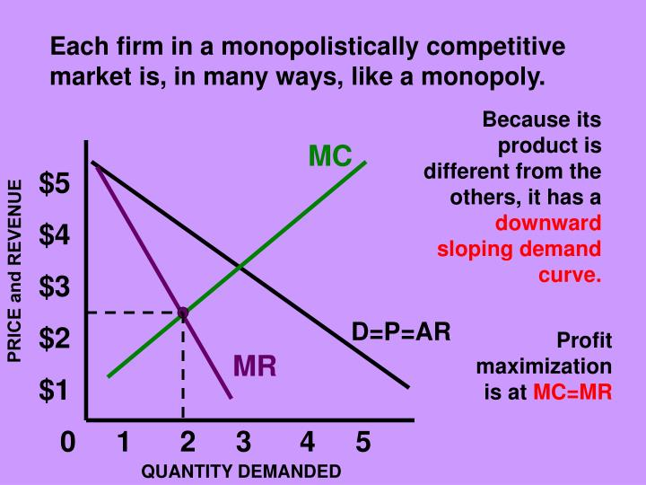 Each firm in a monopolistically competitive market is, in many ways, like a monopoly.