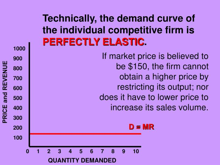 Technically, the demand curve of the individual competitive firm is