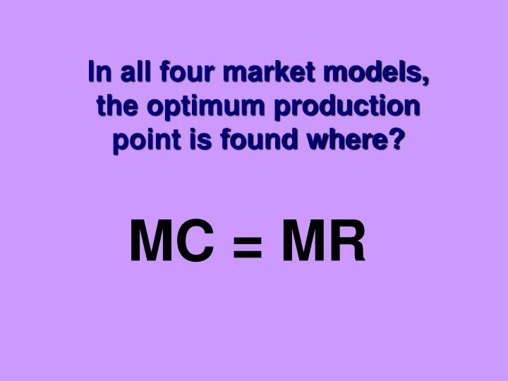 In all four market models, the optimum production point is found where?