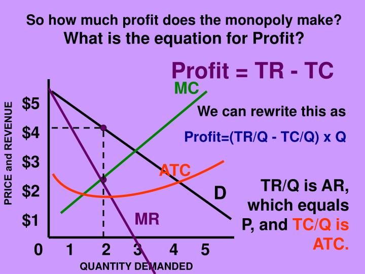 So how much profit does the monopoly make?
