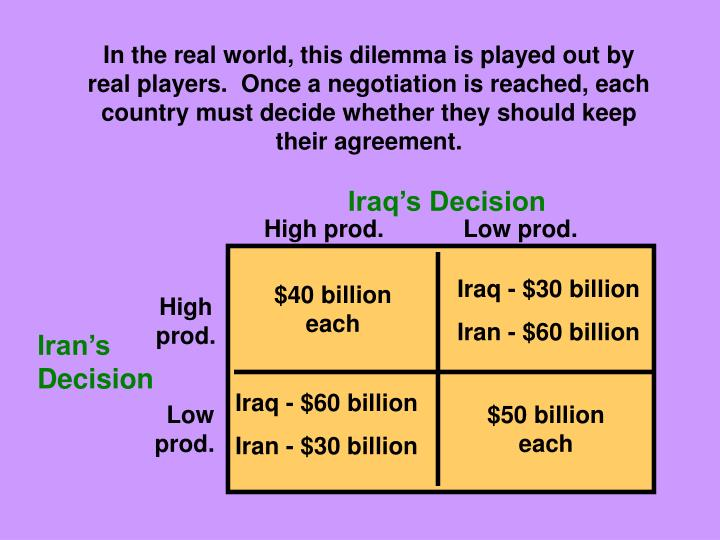 In the real world, this dilemma is played out by real players.  Once a negotiation is reached, each country must decide whether they should keep their agreement.