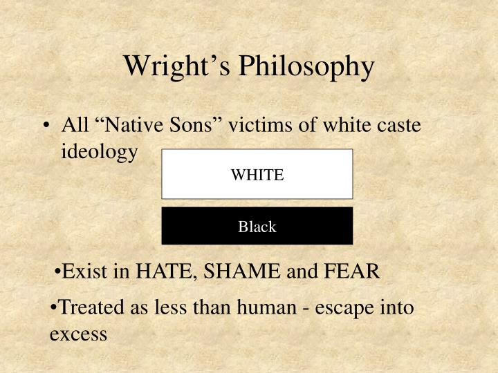 Wright's Philosophy