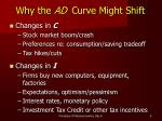 why the ad curve might shift1