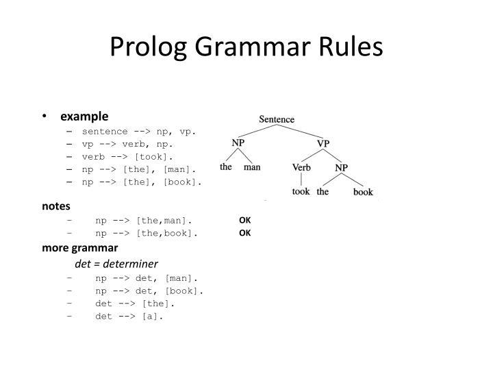 Prolog Grammar Rules