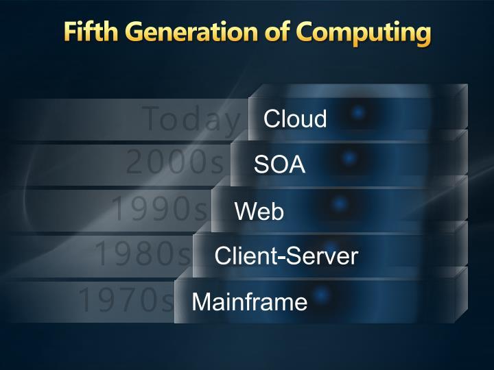 Fifth Generation of Computing
