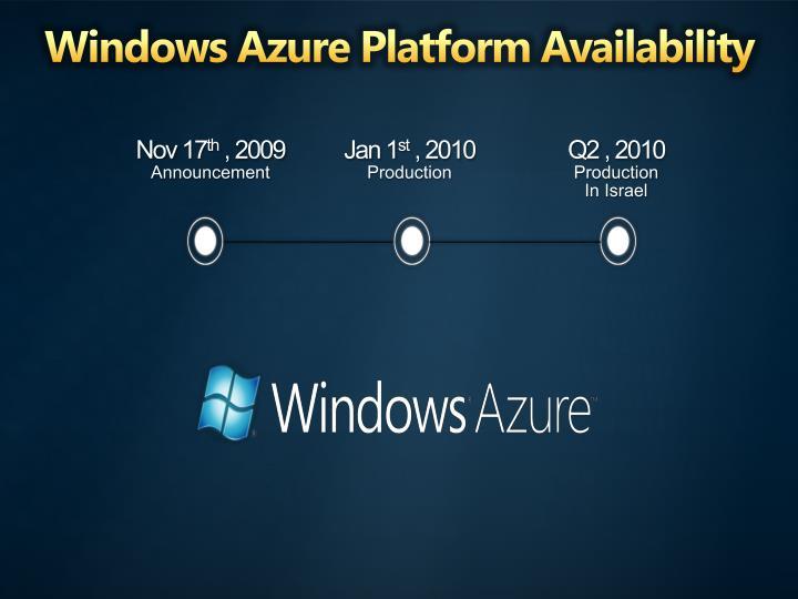 Windows Azure Platform Availability