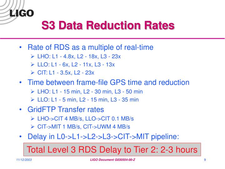 S3 Data Reduction Rates
