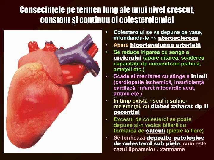 Consecinţele pe termen lung ale unui nivel crescut, constant şi continuu al colesterolemiei