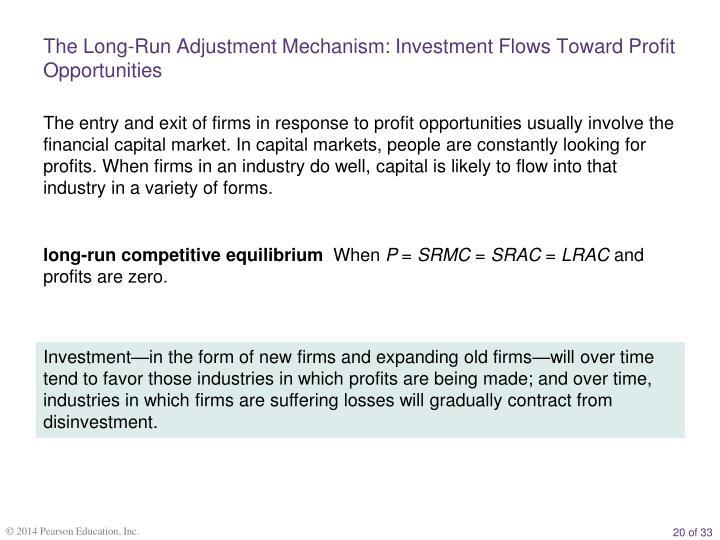 The Long-Run Adjustment Mechanism: Investment Flows Toward Profit Opportunities