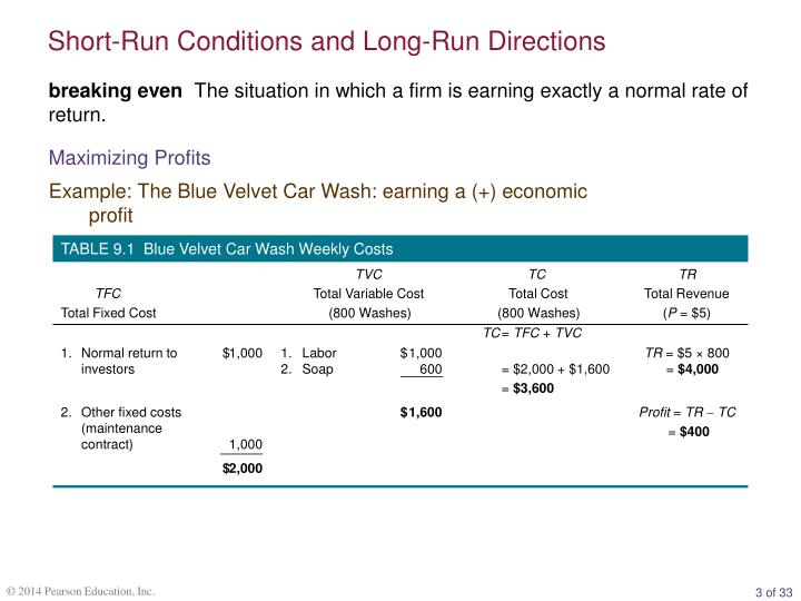 Short-Run Conditions and Long-Run Directions