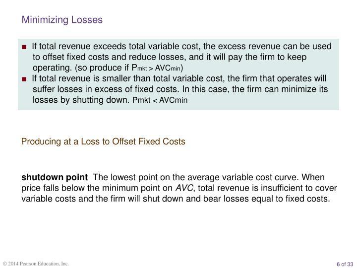 Minimizing Losses
