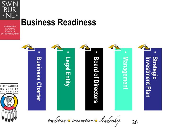 Business Readiness
