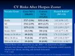 cv risks after herpes zoster