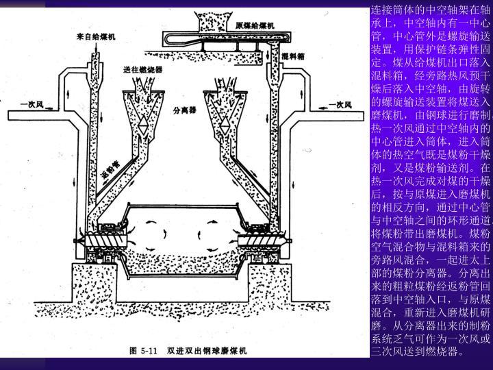 连接筒体的中空轴架在轴承上,中空轴内有一中心管,中心管外是螺旋输送装置,用保护链条弹性固定。煤从给煤机出口落入混料箱,经旁路热风预干燥后落入中空轴,由旋转的螺旋输送装置将煤送入磨煤机,由钢球进行磨制,热一次风通过中空轴内的中心管进入筒体,进入筒体的热空气既是煤粉干燥剂,又是煤粉输送剂。在热一次风完成对煤的干燥后,按与原煤进入磨煤机的相反方向,通过中心管与中空轴之间的环形通道。将煤粉带出磨煤机。煤粉空气混合物与混料箱来的旁路风混合,一起进太上部的煤粉分离器。分离出来的粗粒煤粉经返粉管回落到中空轴入口,与原煤混合,重新进入磨煤机研磨。从分离器出来的制粉系统乏气可作为一次风或三次风送到燃烧器。