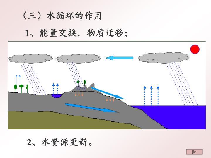 (三)水循环的作用