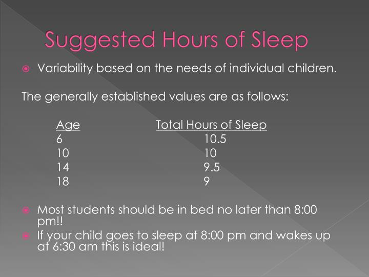 Suggested Hours of Sleep
