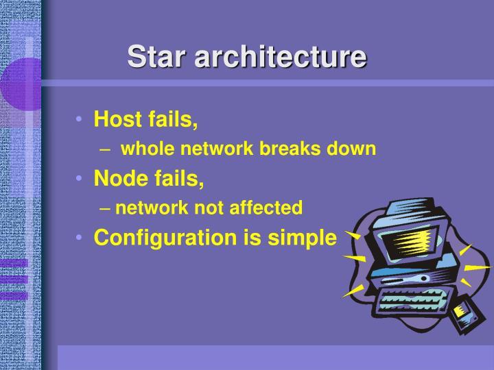 Host fails,